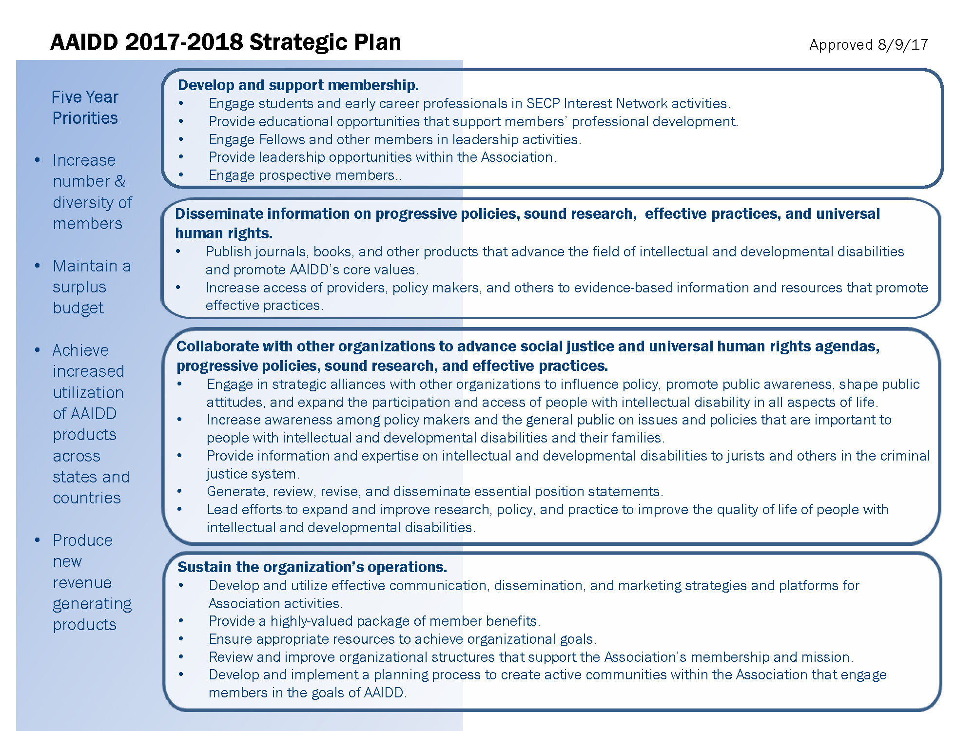 2017-2018 Strategic Plan-Graphic